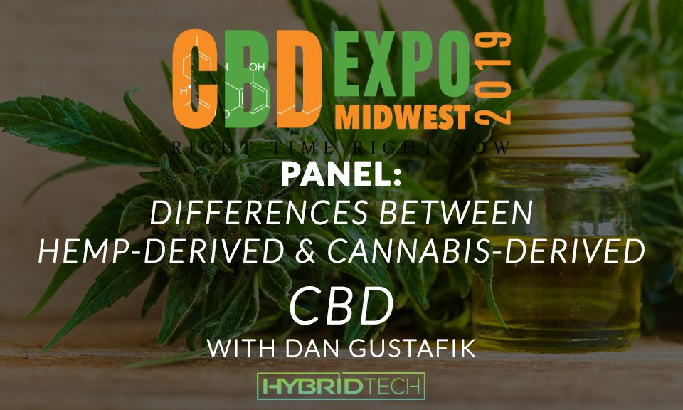 Hybrid Tech | Cannabis Design and Engineering
